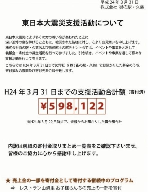 支援活動報告.jpg